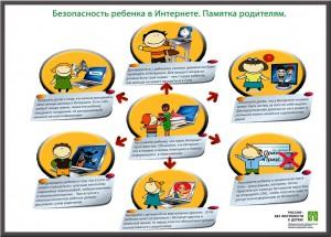 безопасность детей в сети Интернет